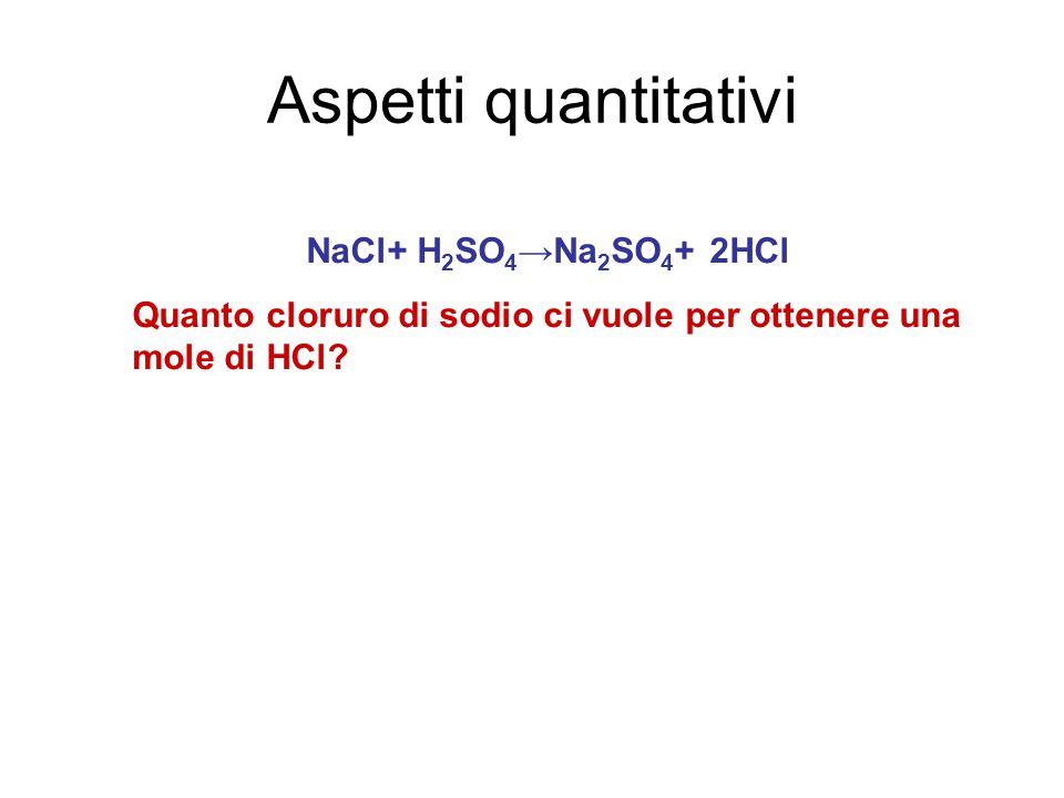 Aspetti quantitativi NaCl+ H2SO4→Na2SO4+ 2HCl