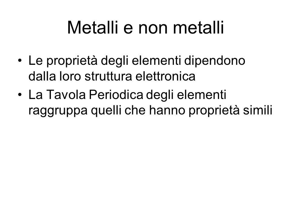 Metalli e non metalli Le proprietà degli elementi dipendono dalla loro struttura elettronica.