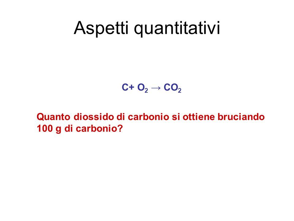 Aspetti quantitativi C+ O2 → CO2