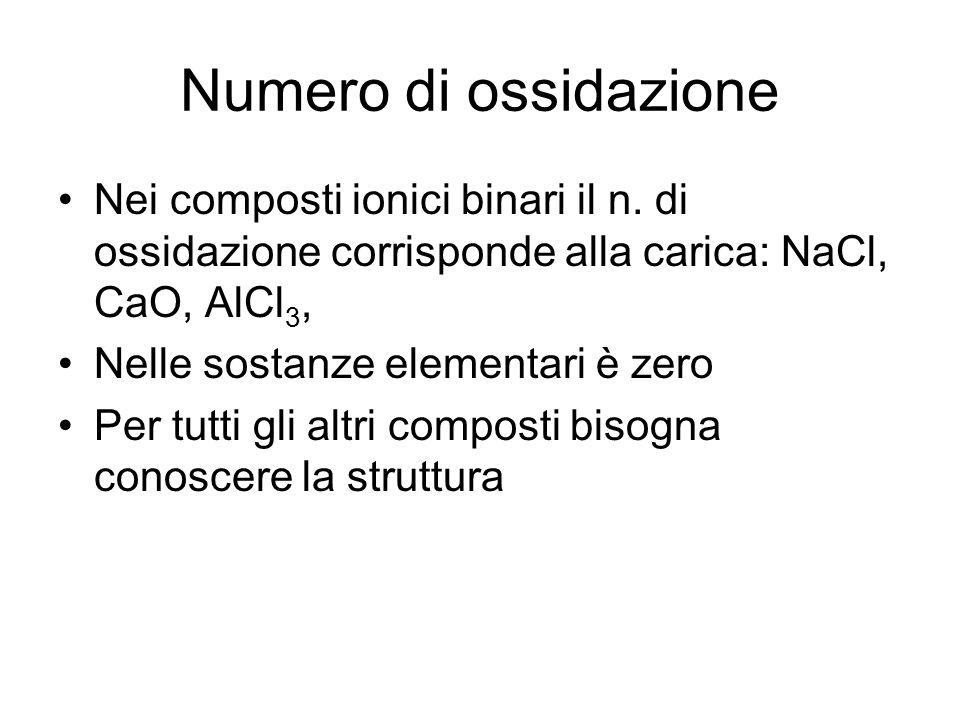 Numero di ossidazione Nei composti ionici binari il n. di ossidazione corrisponde alla carica: NaCl, CaO, AlCl3,
