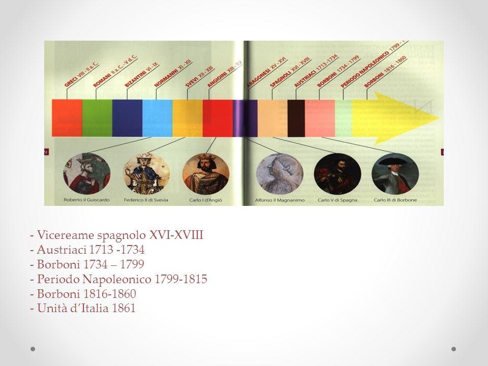 - Vicereame spagnolo XVI-XVIII