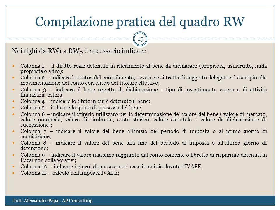 Compilazione pratica del quadro RW
