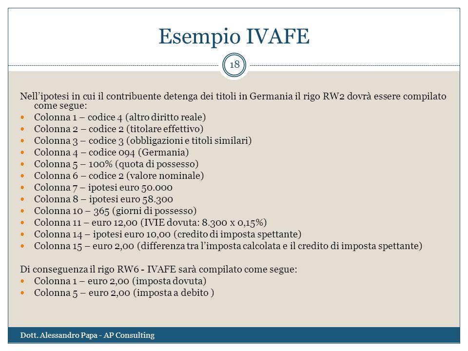 Esempio IVAFE Nell'ipotesi in cui il contribuente detenga dei titoli in Germania il rigo RW2 dovrà essere compilato come segue: