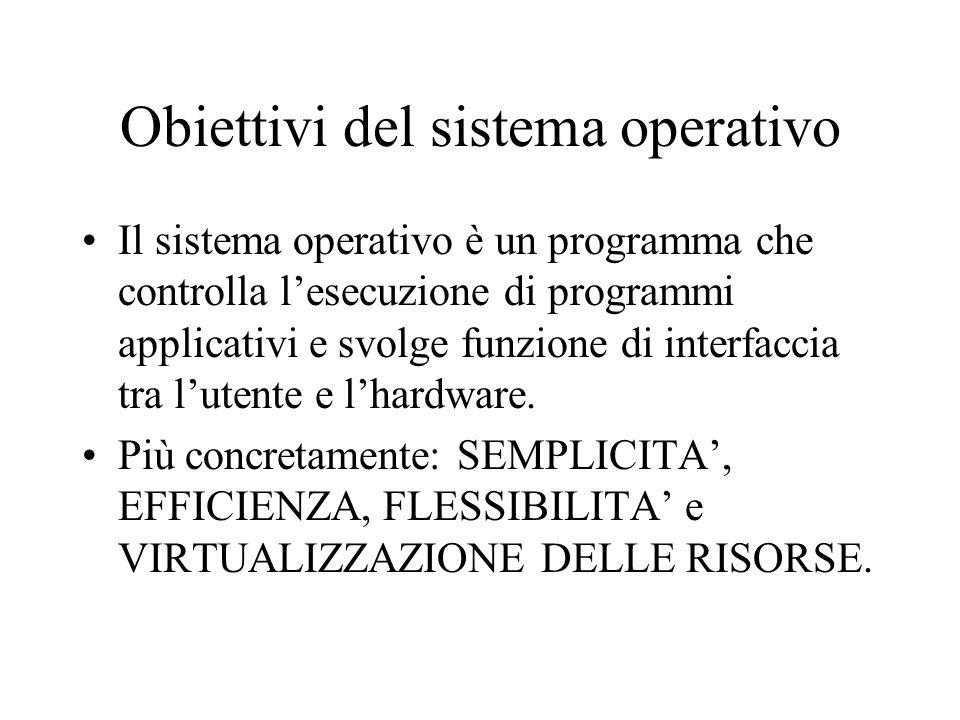 Obiettivi del sistema operativo
