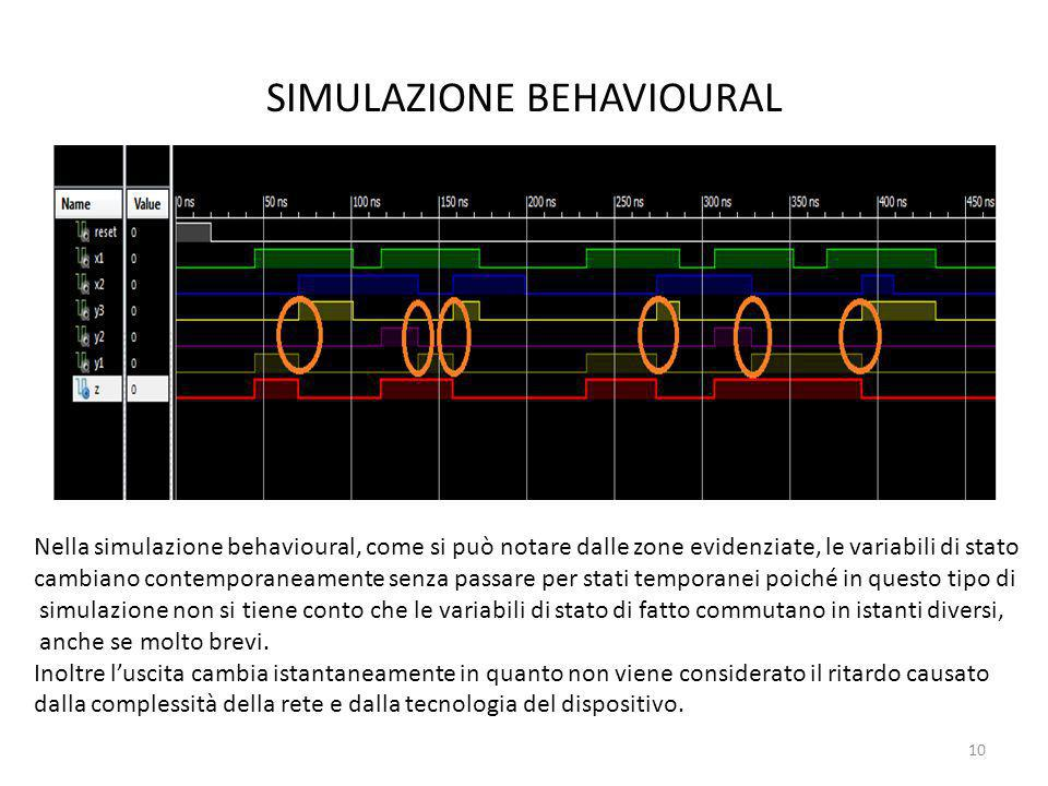 SIMULAZIONE BEHAVIOURAL