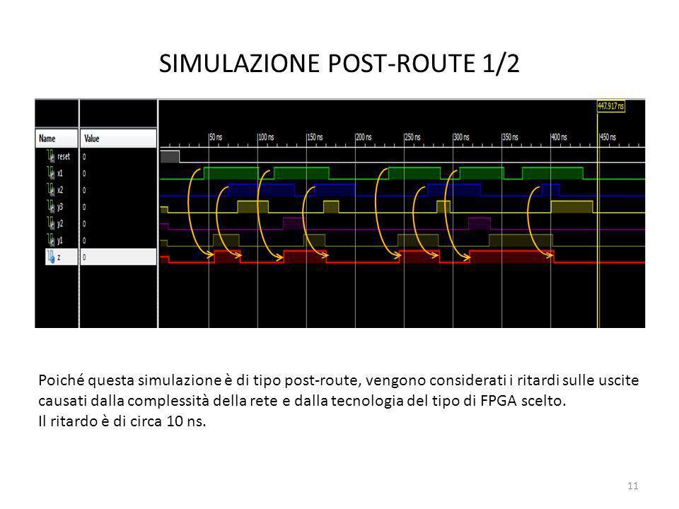 SIMULAZIONE POST-ROUTE 1/2