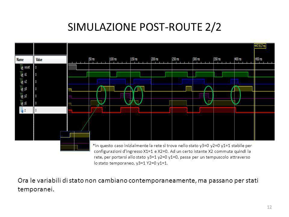 SIMULAZIONE POST-ROUTE 2/2