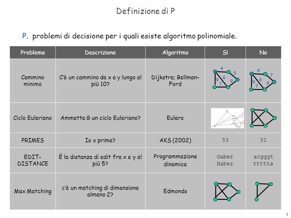 Definizione di P P. problemi di decisione per i quali esiste algoritmo polinomiale. Problema. Descrizione.