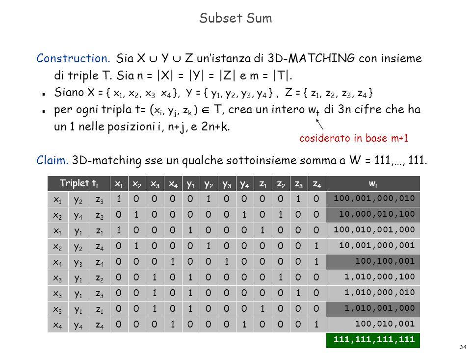 Subset Sum Construction. Sia X  Y  Z un'istanza di 3D-MATCHING con insieme di triple T. Sia n = |X| = |Y| = |Z| e m = |T|.