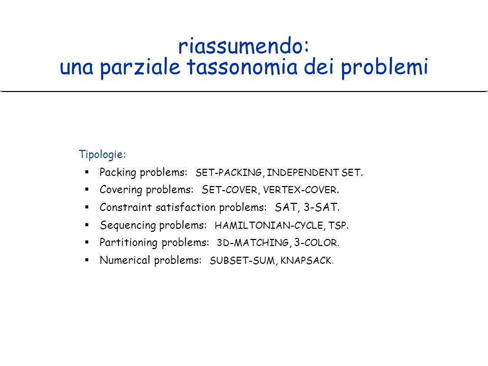 riassumendo: una parziale tassonomia dei problemi