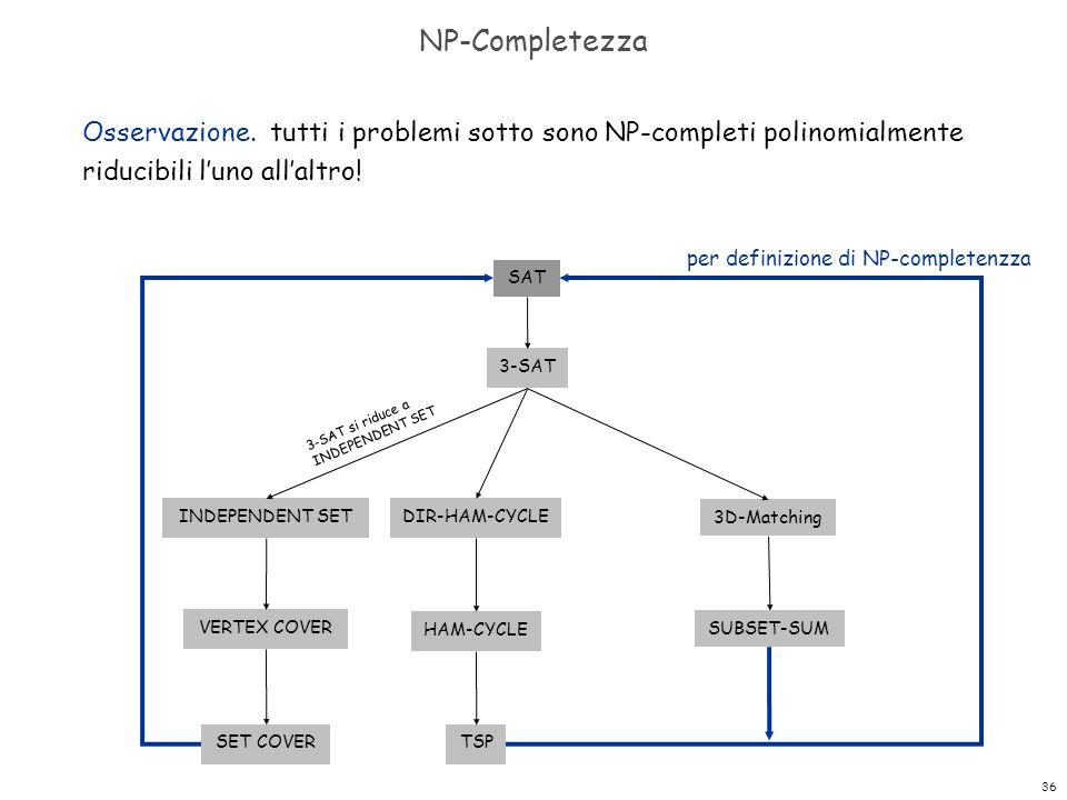 NP-Completezza Osservazione. tutti i problemi sotto sono NP-completi polinomialmente riducibili l'uno all'altro!