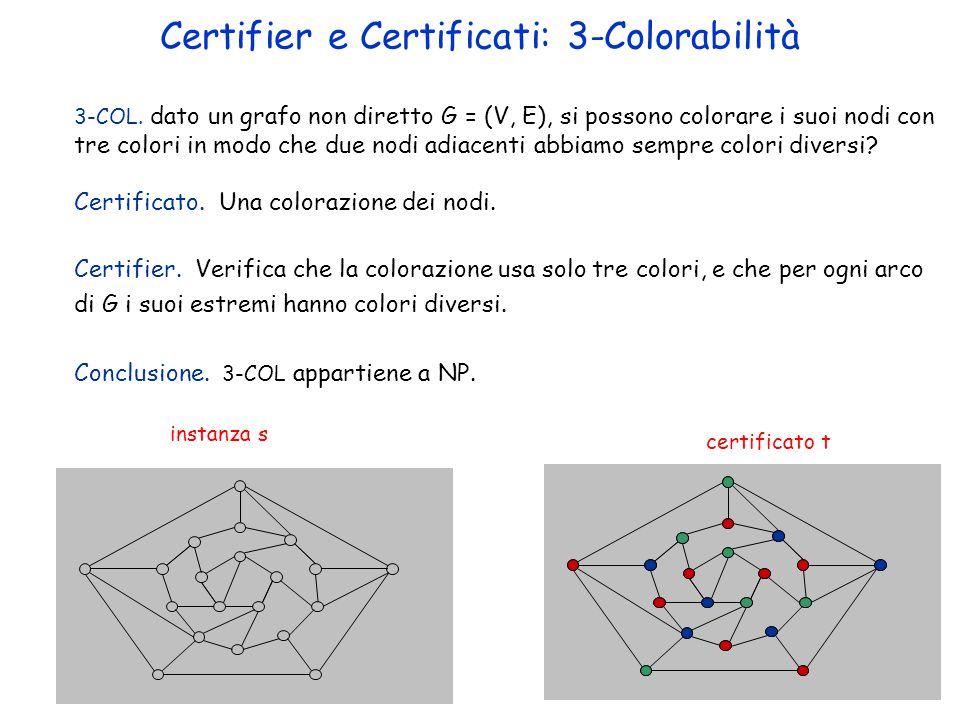Certifier e Certificati: 3-Colorabilità