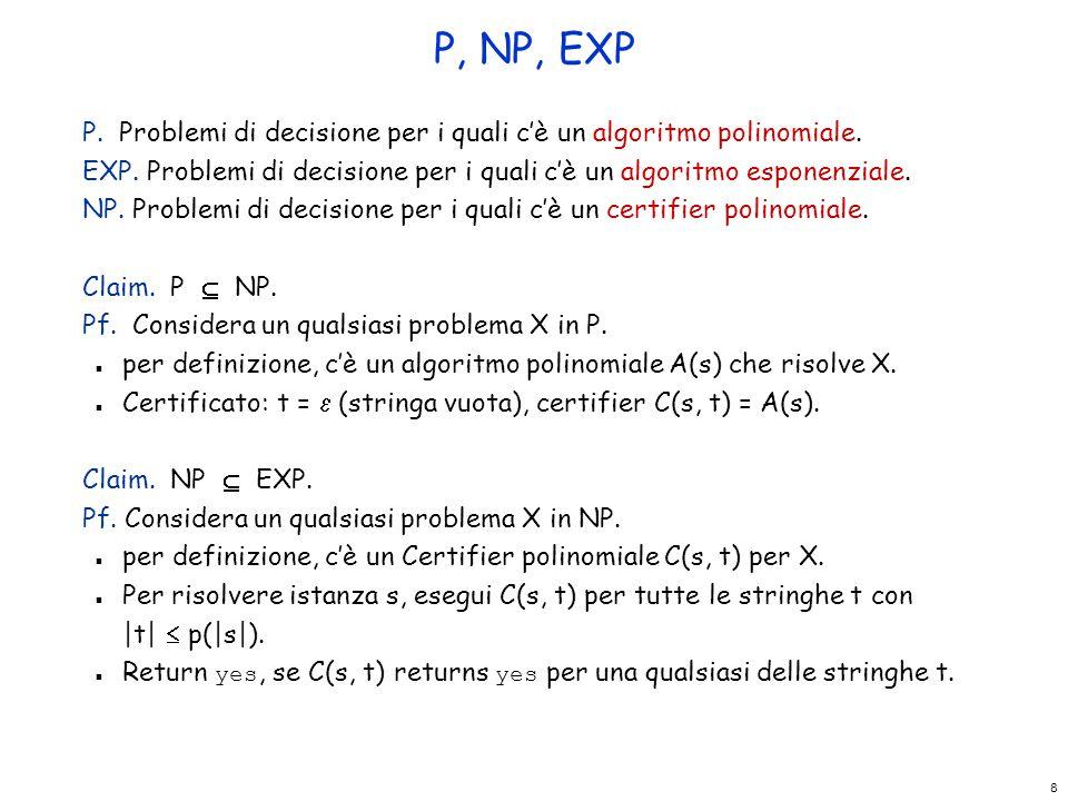 P, NP, EXP P. Problemi di decisione per i quali c'è un algoritmo polinomiale. EXP. Problemi di decisione per i quali c'è un algoritmo esponenziale.