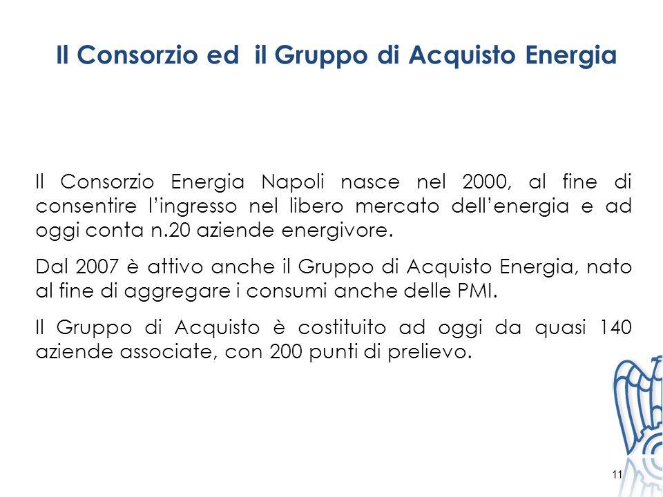 Il Consorzio ed il Gruppo di Acquisto Energia