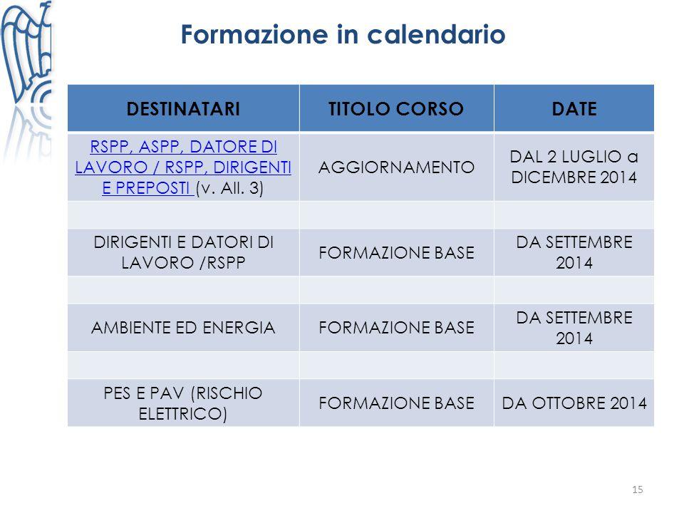 Formazione in calendario