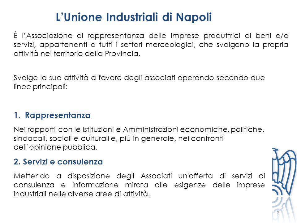 L'Unione Industriali di Napoli