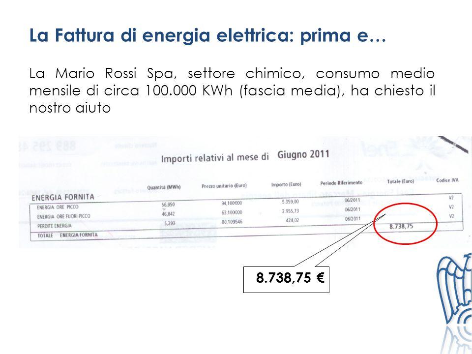 La Fattura di energia elettrica: prima e…