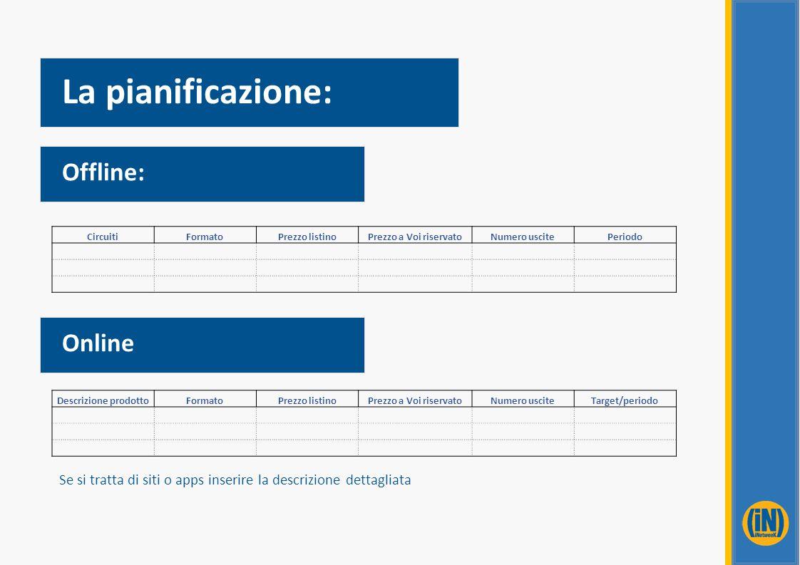 La pianificazione: Offline: Online
