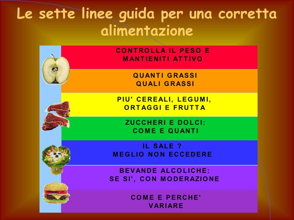 Le sette linee guida per una corretta alimentazione