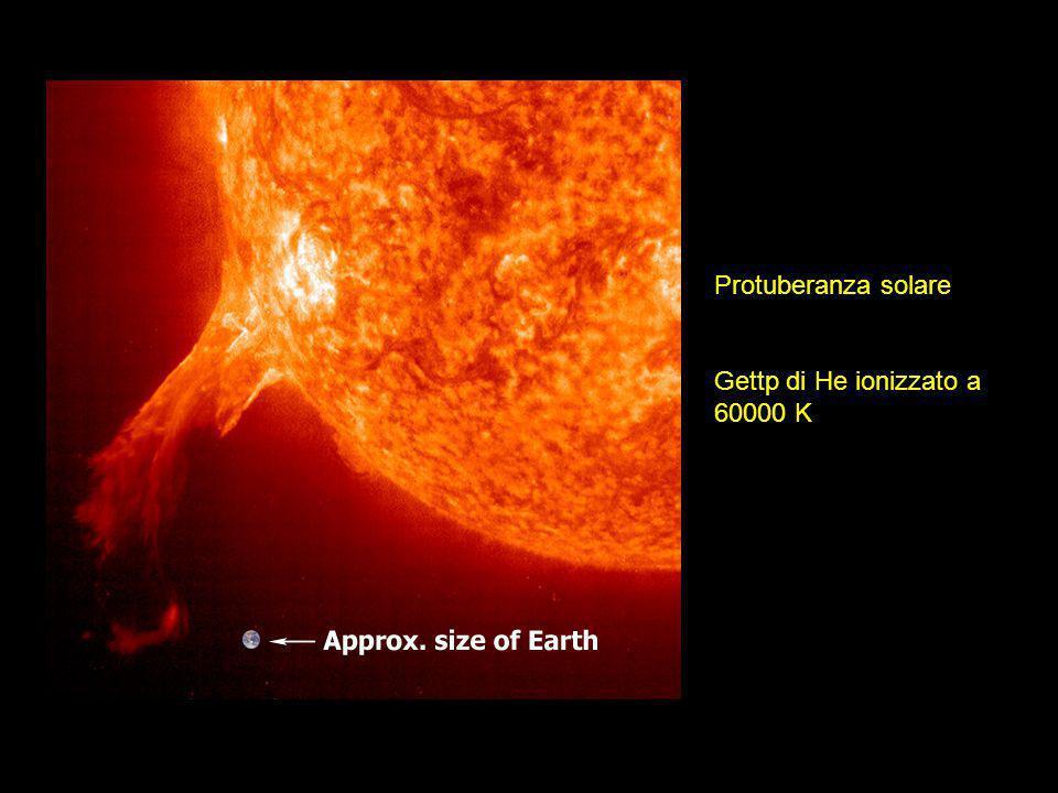 Protuberanza solare Gettp di He ionizzato a 60000 K