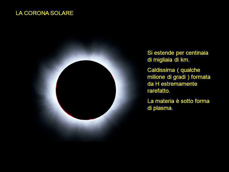 LA CORONA SOLARE Si estende per centinaia di migliaia di km. Caldissima ( qualche milione di gradi ) formata da H estremamente rarefatto.