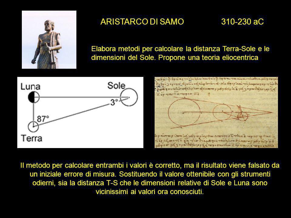 ARISTARCO DI SAMO 310-230 aC