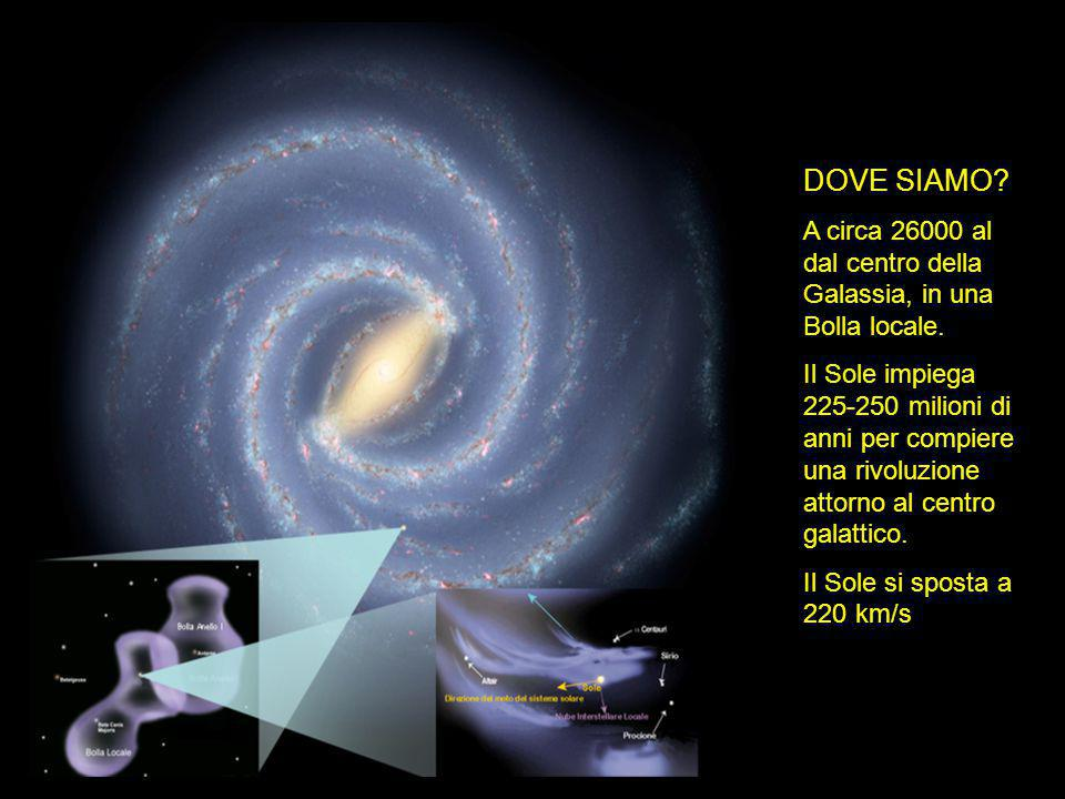 DOVE SIAMO A circa 26000 al dal centro della Galassia, in una Bolla locale.