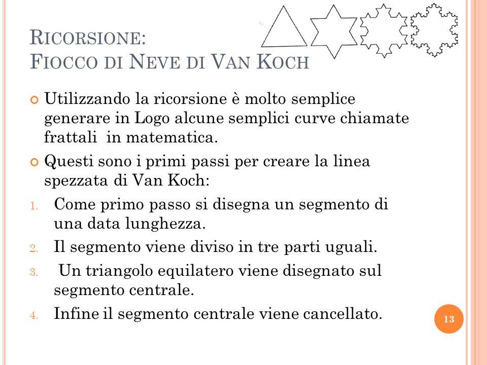 Ricorsione: Fiocco di Neve di Van Koch