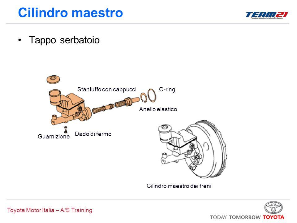Cilindro maestro Tappo serbatoio Stantuffo con cappucci O-ring