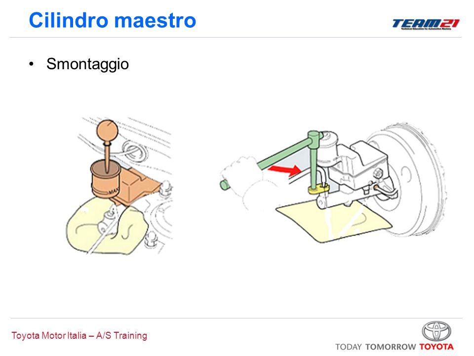 Cilindro maestro Smontaggio