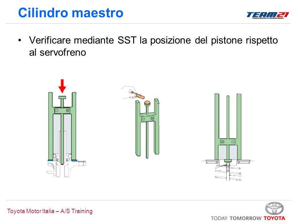 Cilindro maestro Verificare mediante SST la posizione del pistone rispetto al servofreno. 13:00 0:10 Dimostrazione pratica durante la spiegazione.