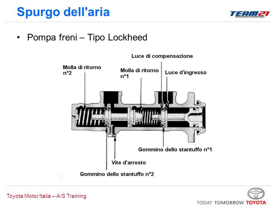 Spurgo dell aria Pompa freni – Tipo Lockheed 09:30 0:10