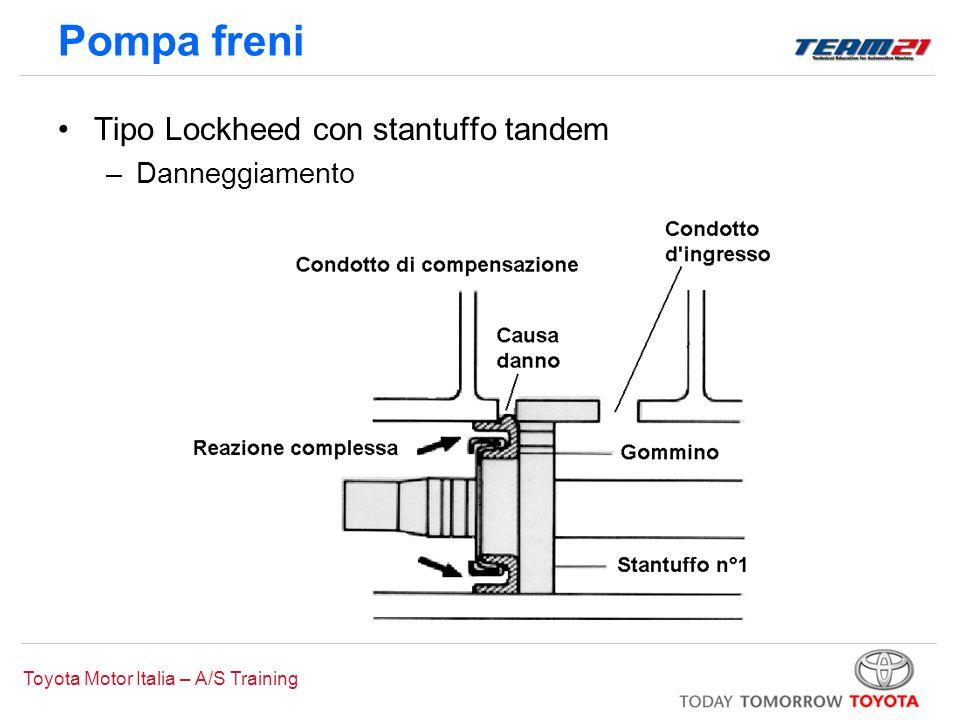 Pompa freni Tipo Lockheed con stantuffo tandem Danneggiamento