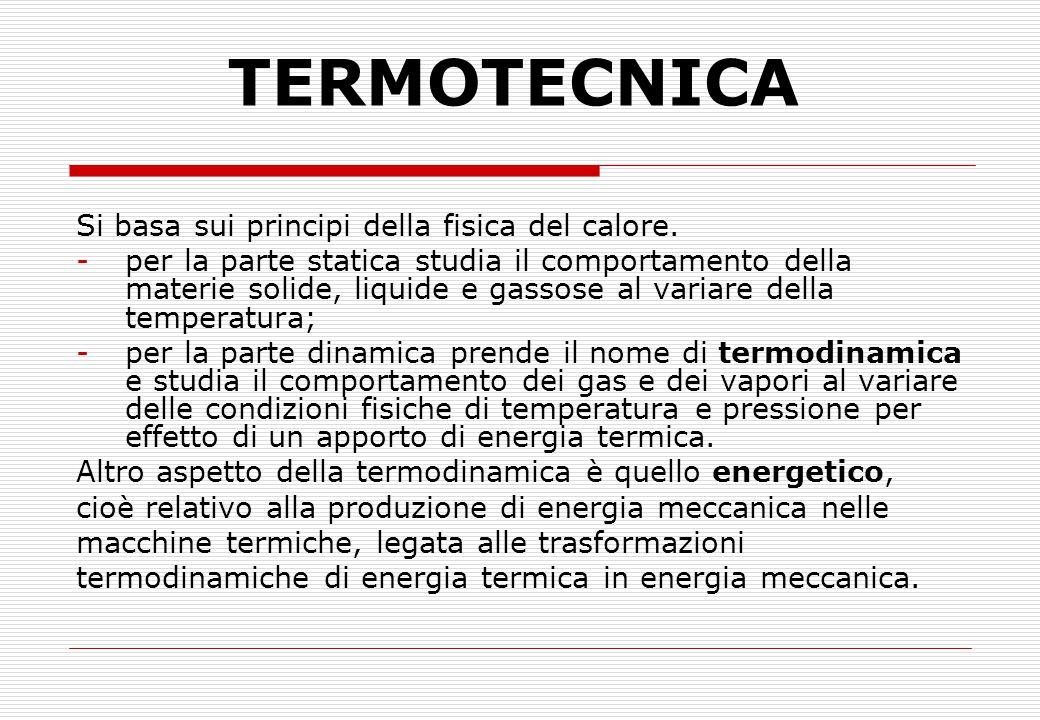 TERMOTECNICA Si basa sui principi della fisica del calore.