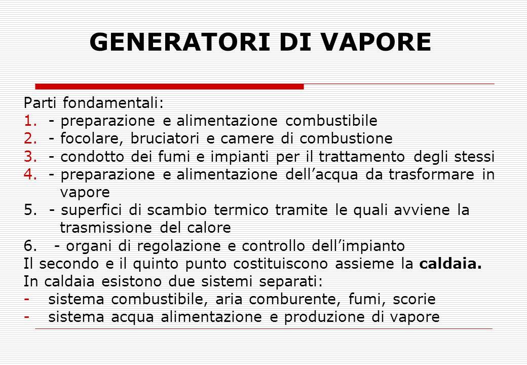 GENERATORI DI VAPORE Parti fondamentali: