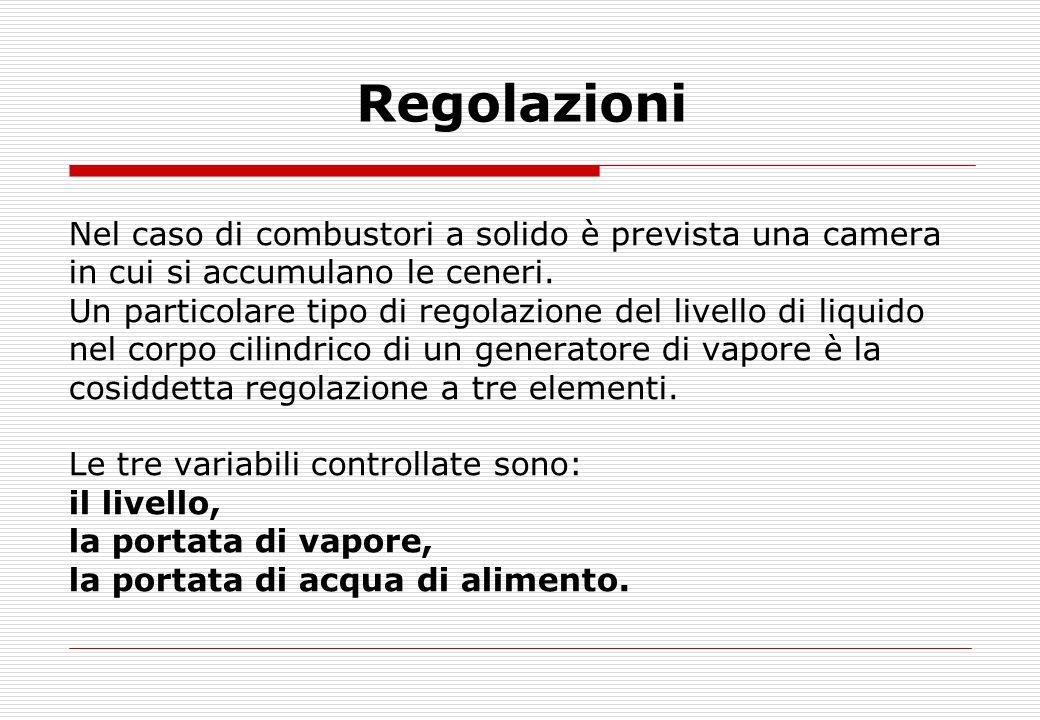 Regolazioni Nel caso di combustori a solido è prevista una camera