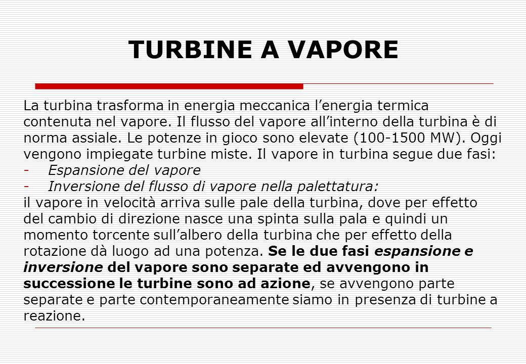 TURBINE A VAPORE La turbina trasforma in energia meccanica l'energia termica.