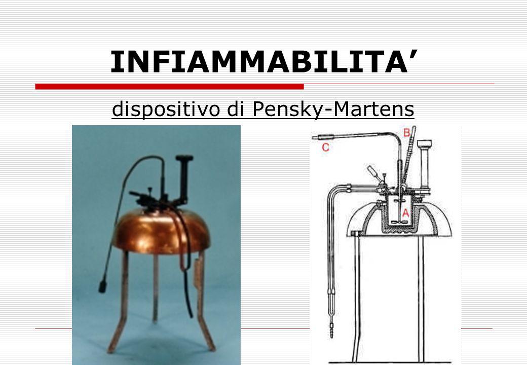 dispositivo di Pensky-Martens