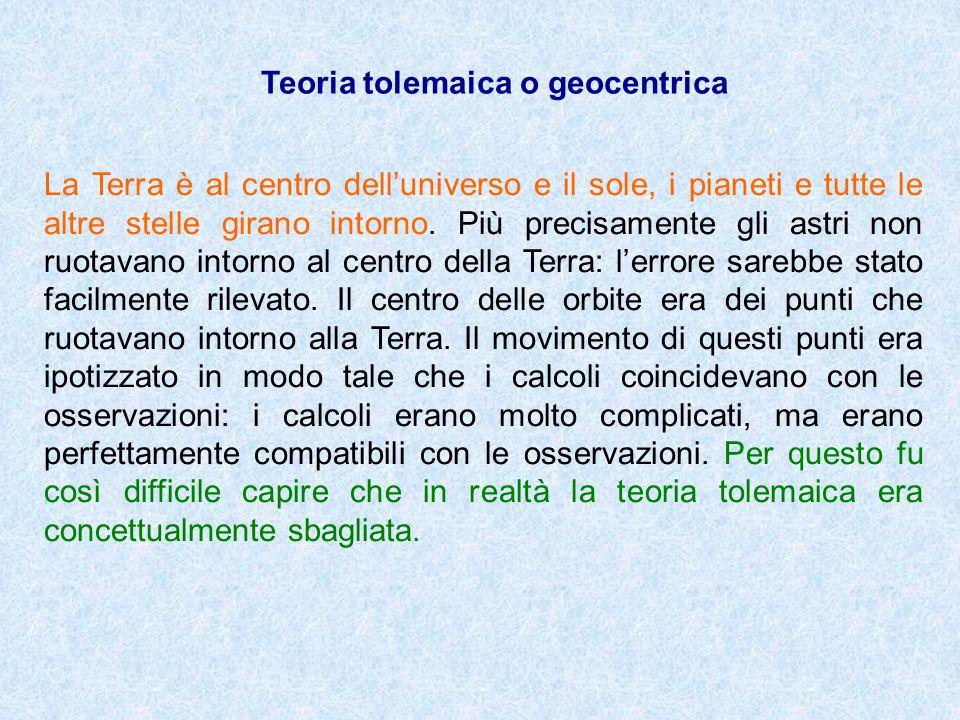 Teoria tolemaica o geocentrica