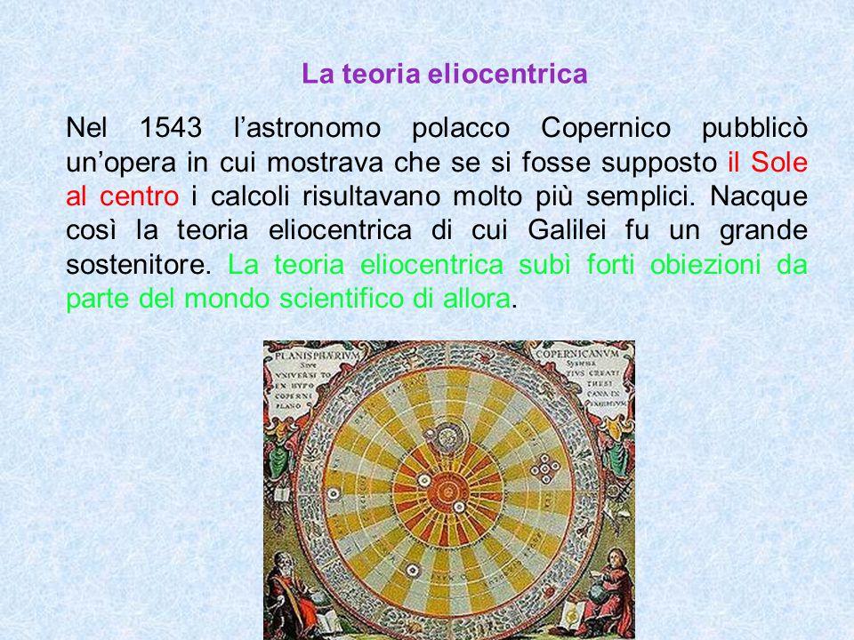 La teoria eliocentrica
