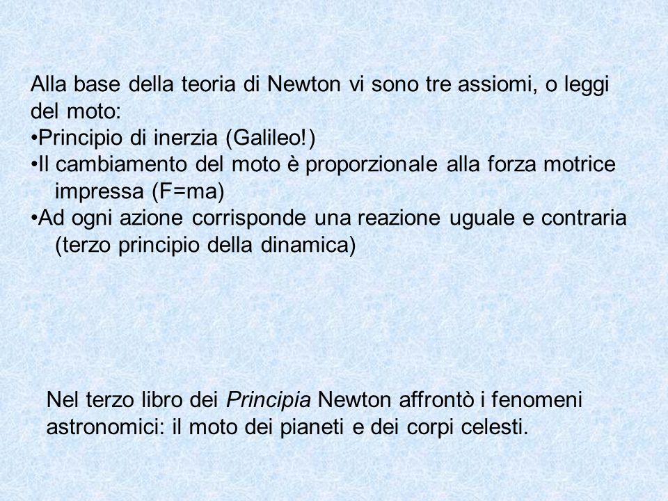 Alla base della teoria di Newton vi sono tre assiomi, o leggi