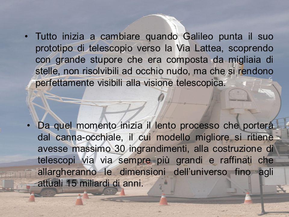 Tutto inizia a cambiare quando Galileo punta il suo prototipo di telescopio verso la Via Lattea, scoprendo con grande stupore che era composta da migliaia di stelle, non risolvibili ad occhio nudo, ma che si rendono perfettamente visibili alla visione telescopica.