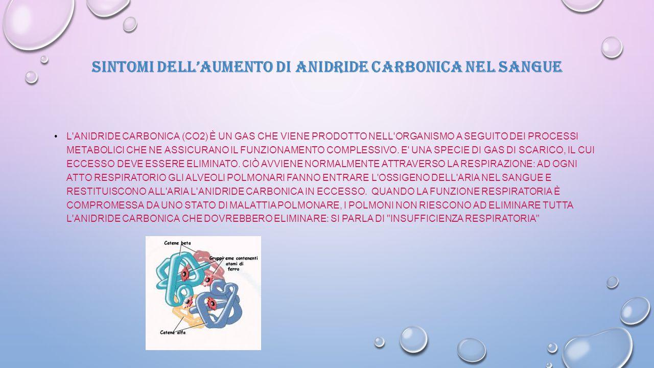 Sintomi dell'aumento di anidride carbonica nel sangue