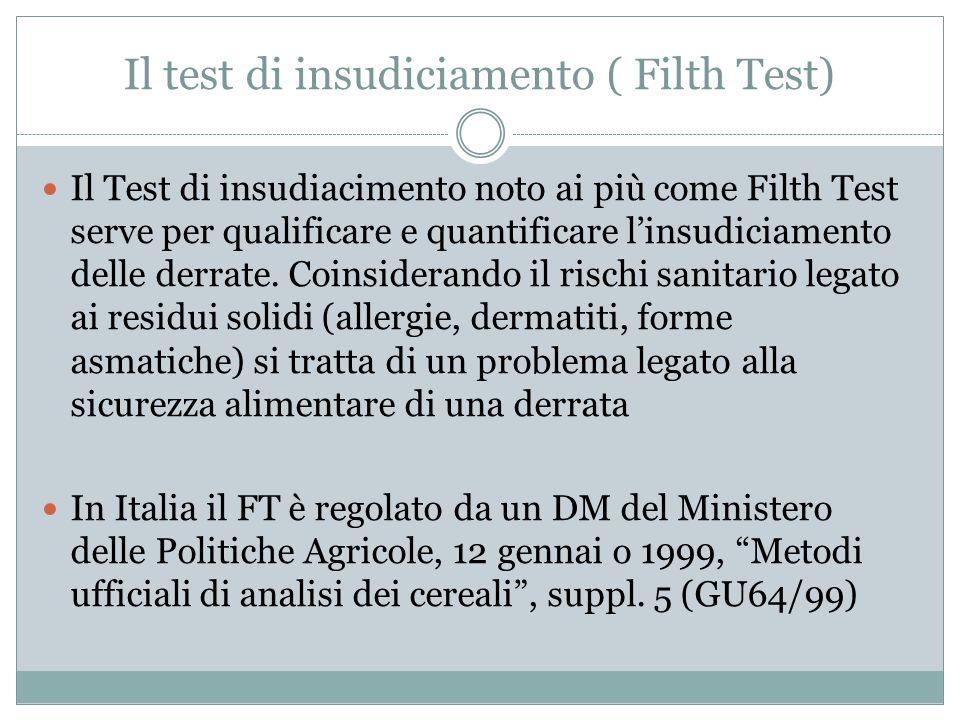 Il test di insudiciamento ( Filth Test)