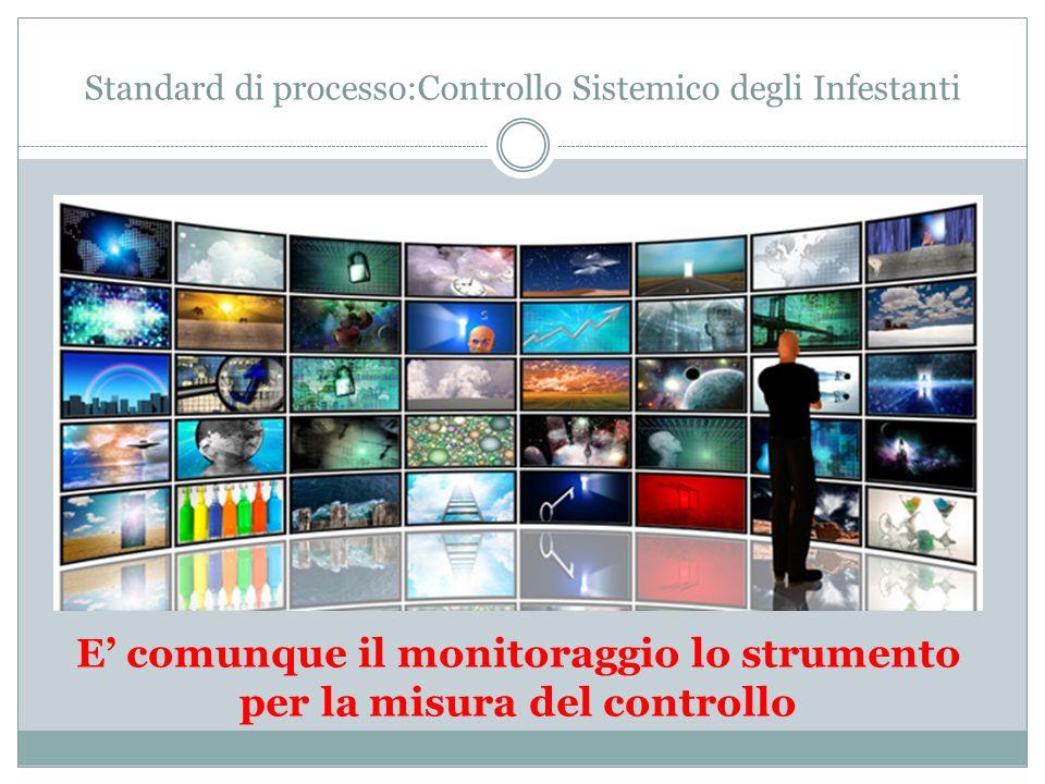 Standard di processo:Controllo Sistemico degli Infestanti