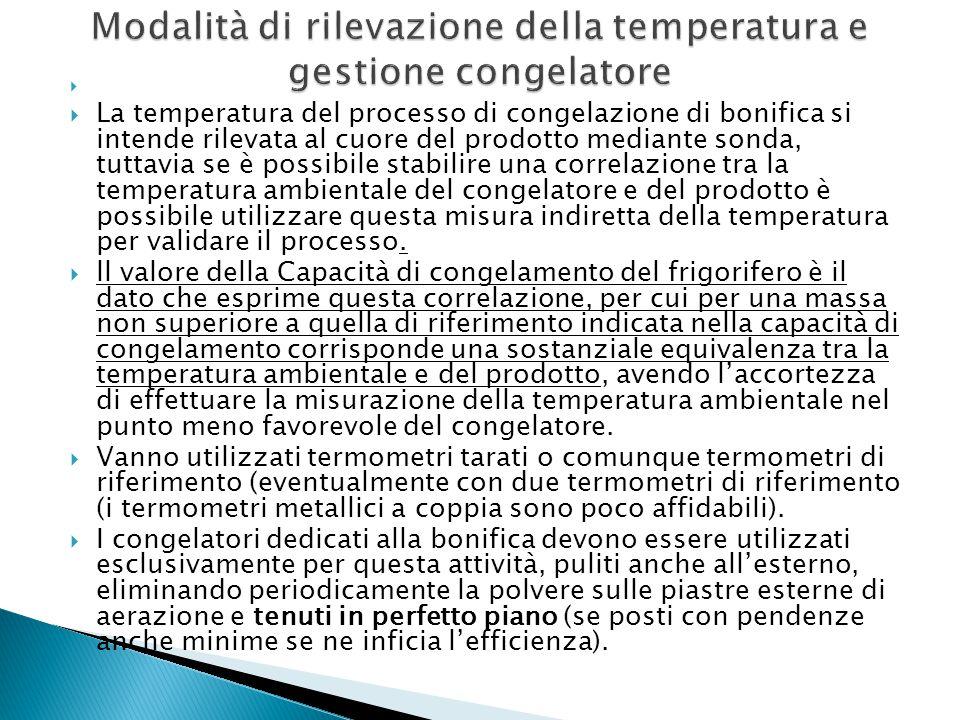 Modalità di rilevazione della temperatura e gestione congelatore