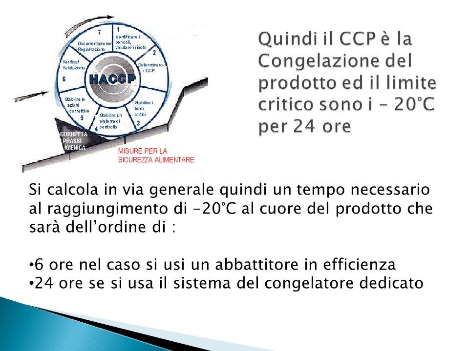 Quindi il CCP è la Congelazione del prodotto ed il limite critico sono i – 20°C per 24 ore