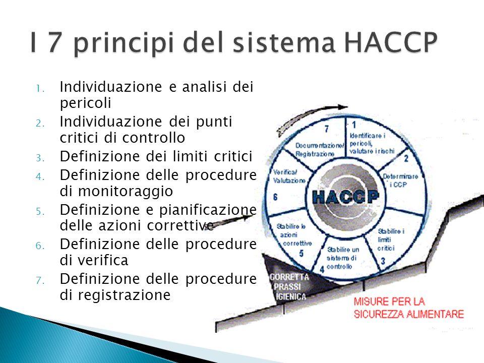 I 7 principi del sistema HACCP