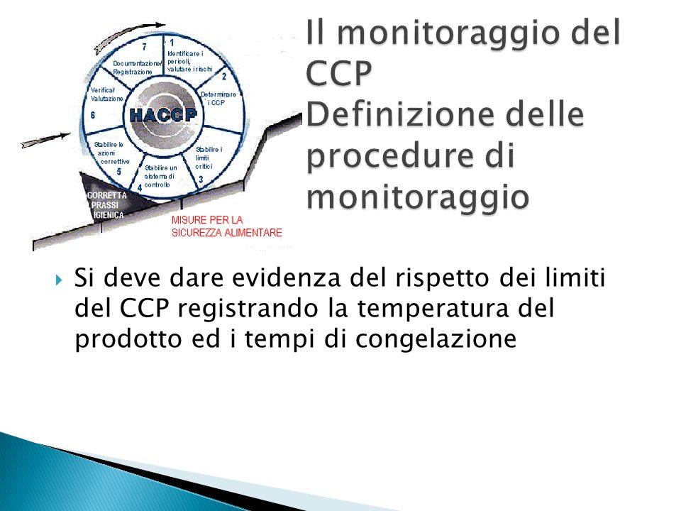 Il monitoraggio del CCP Definizione delle procedure di monitoraggio