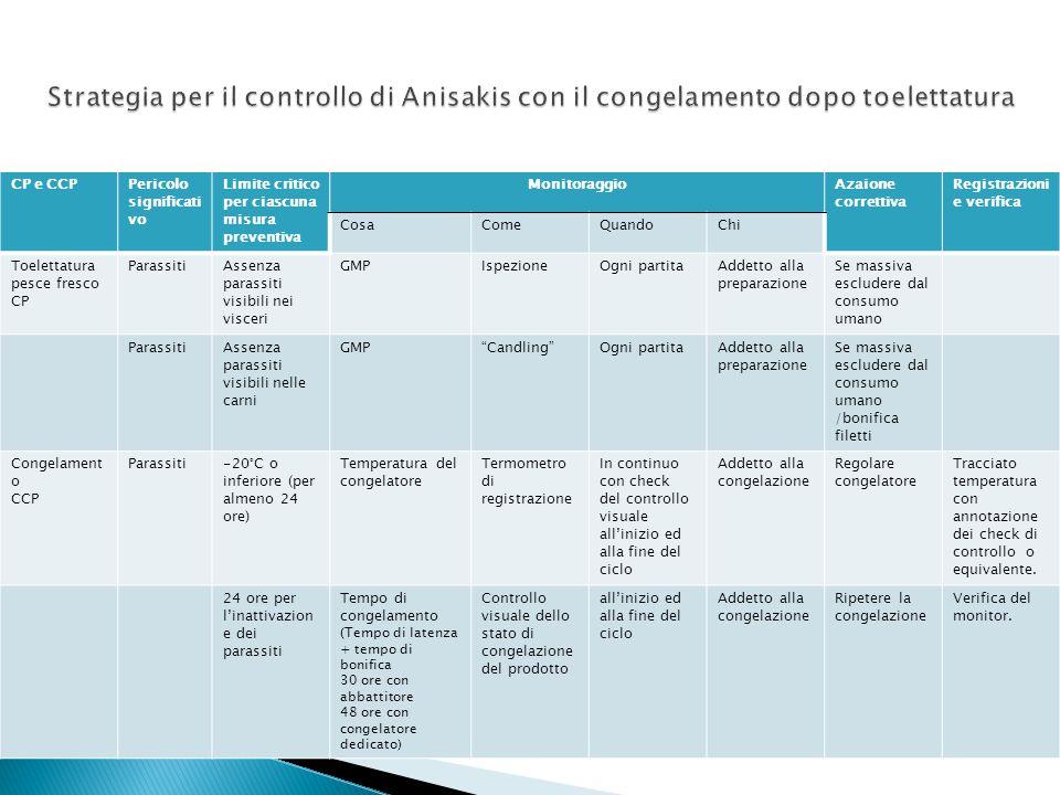 Strategia per il controllo di Anisakis con il congelamento dopo toelettatura